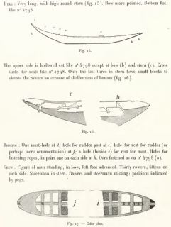 Boat Building Canoes Wooden Boats Model Boat Yacht Wooden Ships eBooks