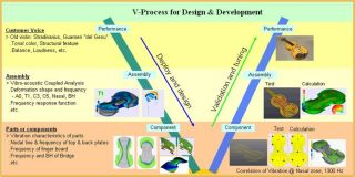 cad cae cam cat computer aided design engineering manufacturing and