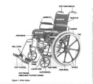 Stylus Manual Wheelchair 18x16 Quick Release Wheels Desk Arms