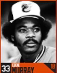 Eddie Murray Statue Sculpture SGA Baltimore Orioles 33 Baseball Player