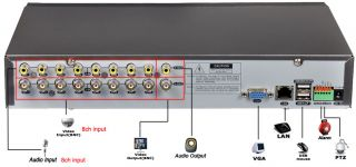 8CH 1000GB Net DVR 6X600TVL Color CCTV Camera System Real Time