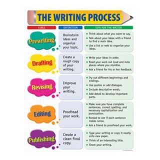 Writing Process Educational Teacher Poster Chart CTP New