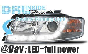 Fari Anteriori Dayline DRL LED Luci Diurne Fiat Punto EVO 09 11 Neri