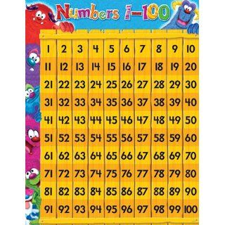 Numbers 1 100 Chart, Furry Friends; 17 x 22; no. T 38430