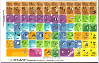Adobe Illustrator Keyboard Stickers for Computer Laptop