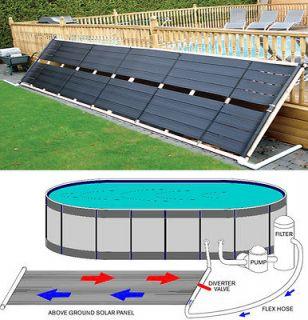 Inground / Above Ground Pool Solar Panel Pool Heater 40 Sq Ft 2 x 20