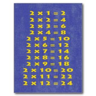 Times Table Collectible Postcard